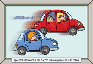275. Катя на машине(a)