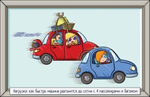 276. Катя на машине2(a)