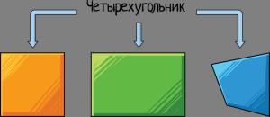 668. Четырехугольник